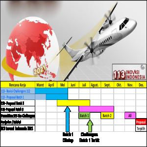 """""""113 INOVASI INDONESIA-2021"""" BATCH KE 2 DIMULAI!"""